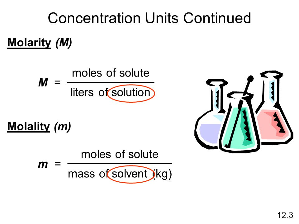 Concentration Units Continued