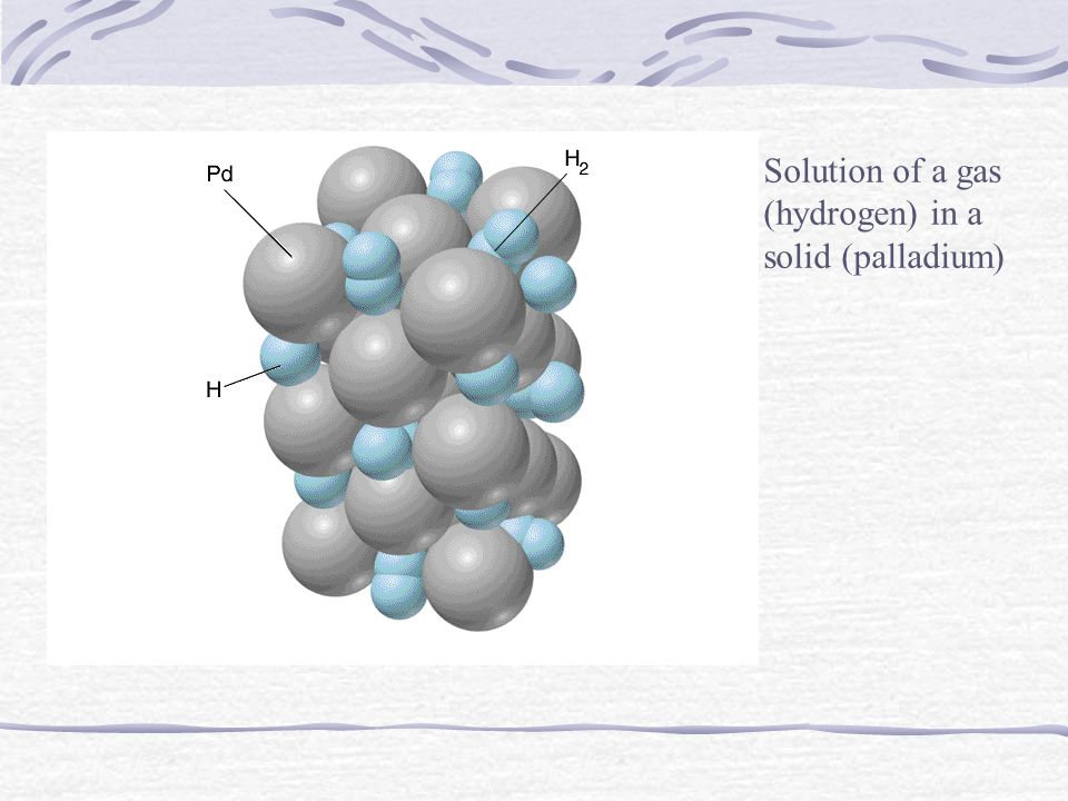 Solution of a gas (hydrogen) in a solid (palladium)
