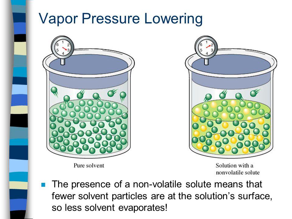 vapor pressure lab Vapor pressure lab - free download as word doc (doc / docx), pdf file (pdf), text file (txt) or read online for free.