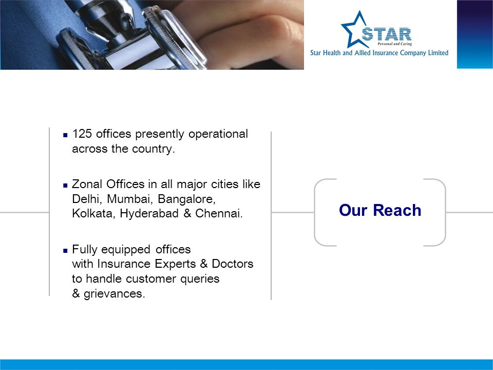 Our Reach 125 offices presently operational across the country.