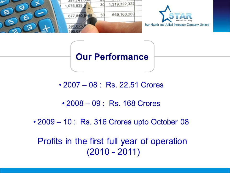 Profits in the first full year of operation ( )