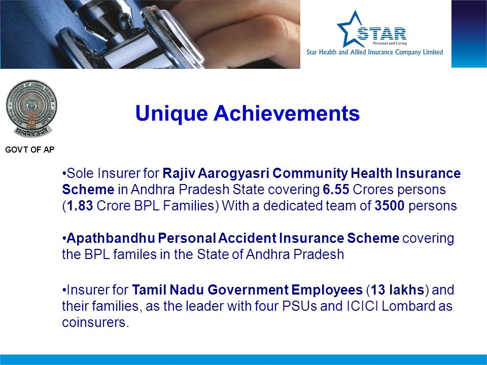Unique Achievements GOVT OF AP.