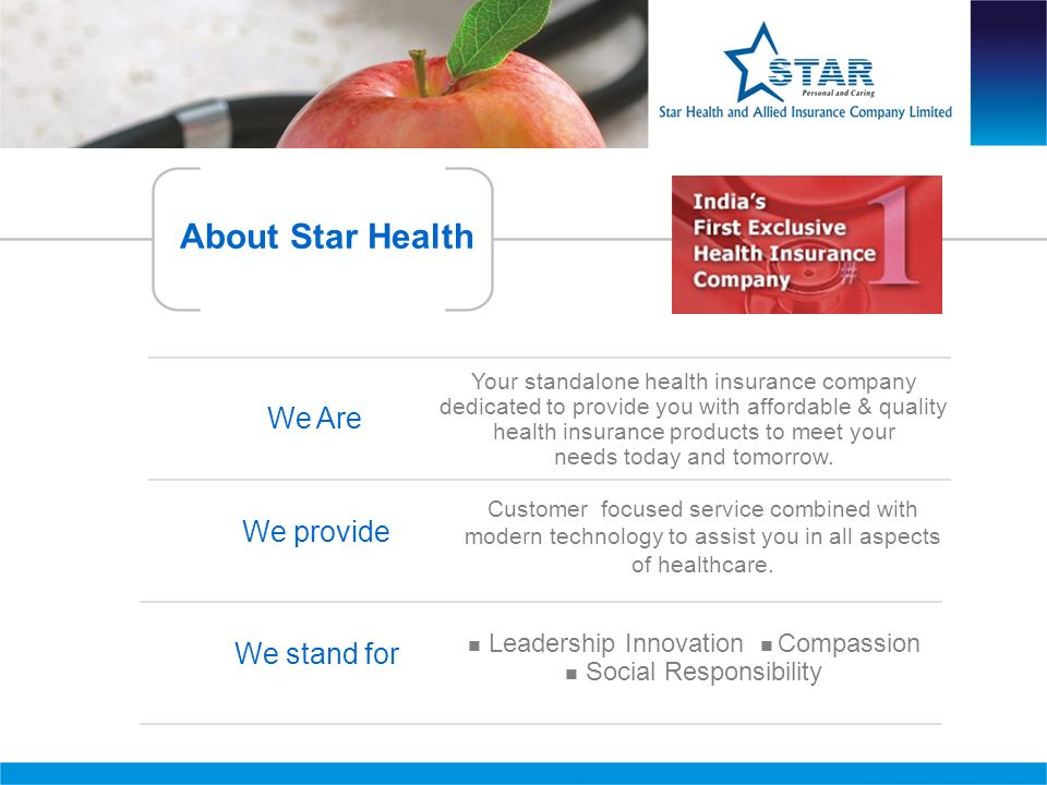 About Star Health We Are We provide We stand for