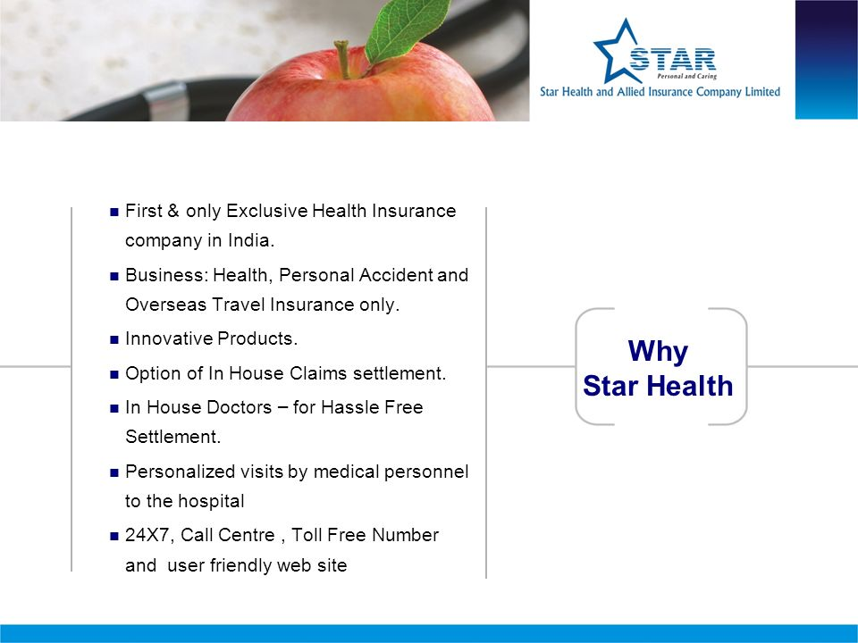 First & only Exclusive Health Insurance company in India.