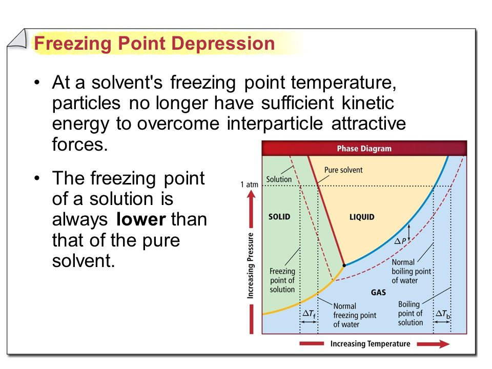 freezing point depression Freezing point depression is the lowering of the equilibrium freezing or melting  temperature by solutes in the liquid phase solutes in the liquid phase also raise .