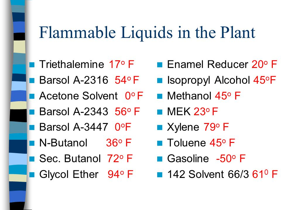 Flammable Liquids in the Plant