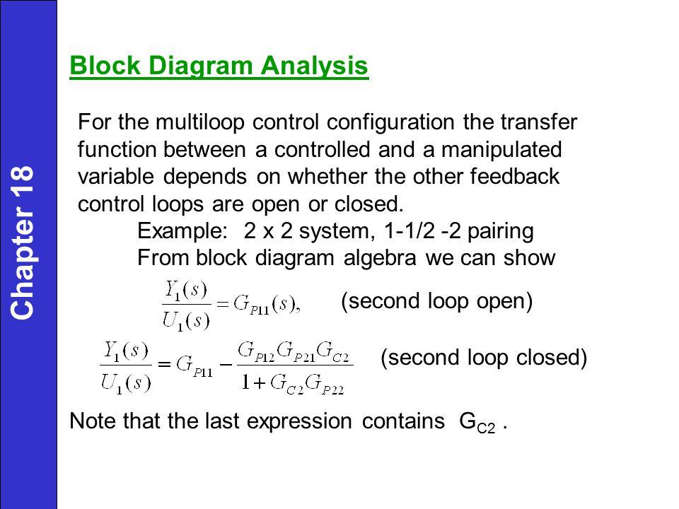 Schön Beispiele Für Blockdiagrammalgebra Ideen - Elektrische ...