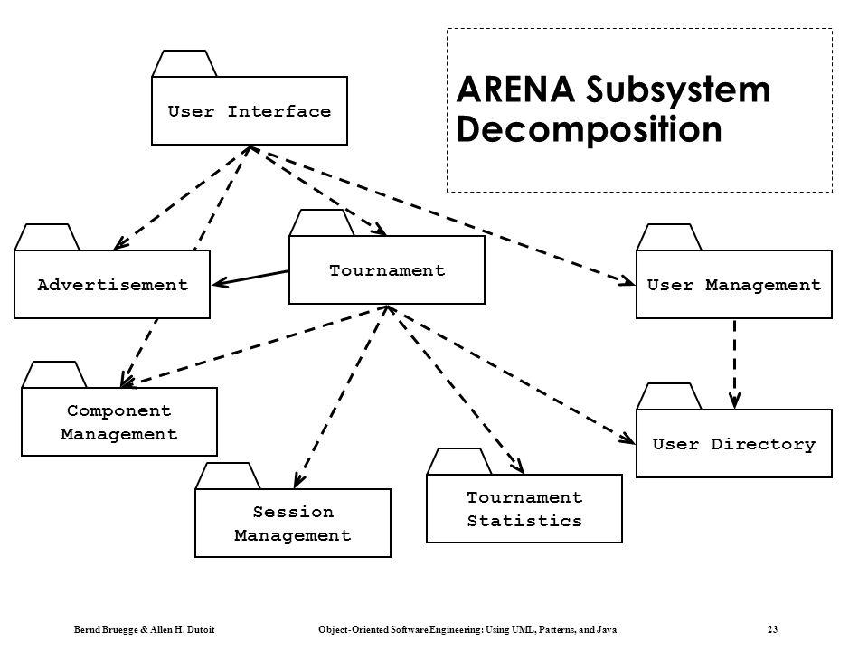 engineering design network diagram html