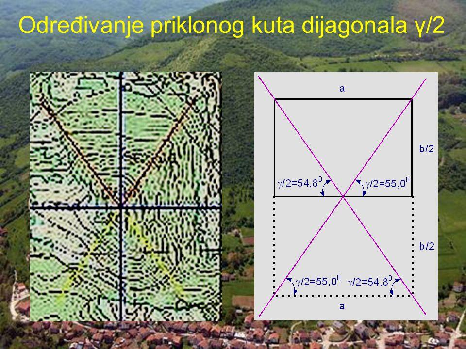 Određivanje priklonog kuta dijagonala γ/2