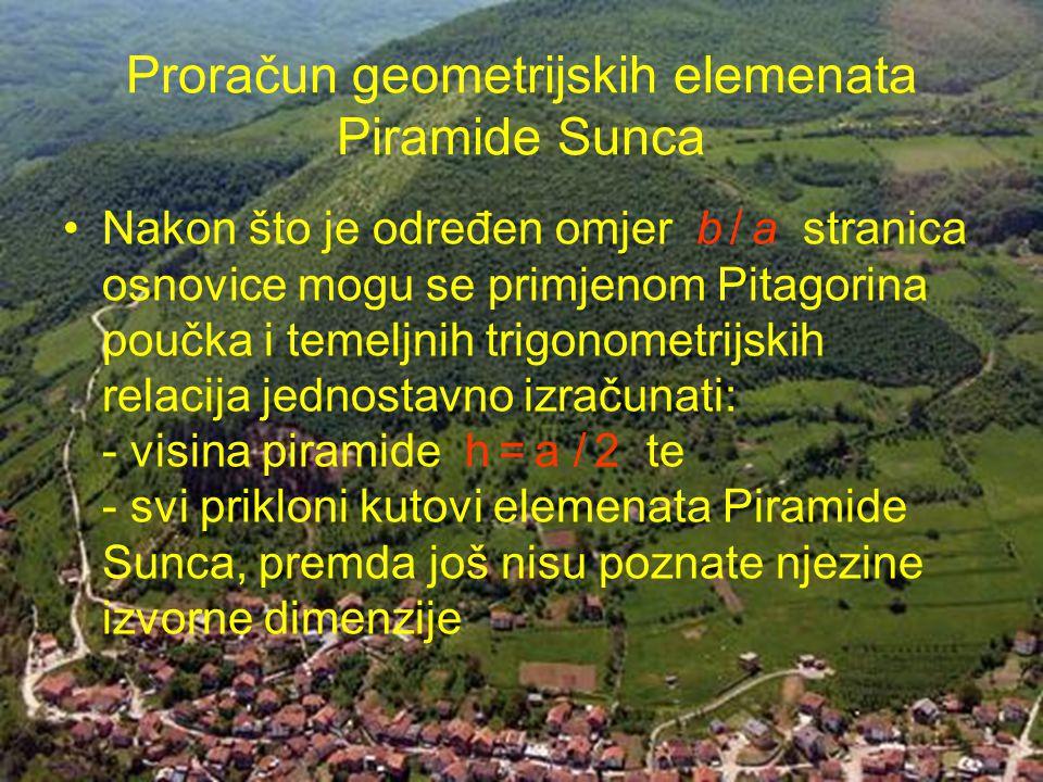 Proračun geometrijskih elemenata Piramide Sunca