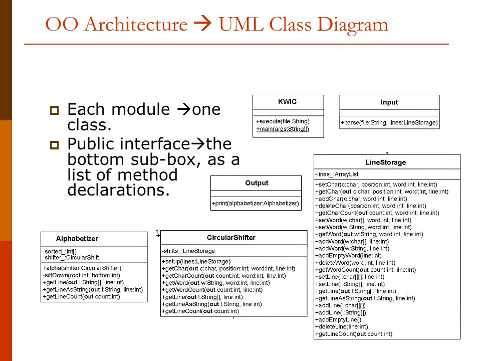 Module 3 uml in action design patterns ppt video online download oo architecture uml class diagram ccuart Choice Image