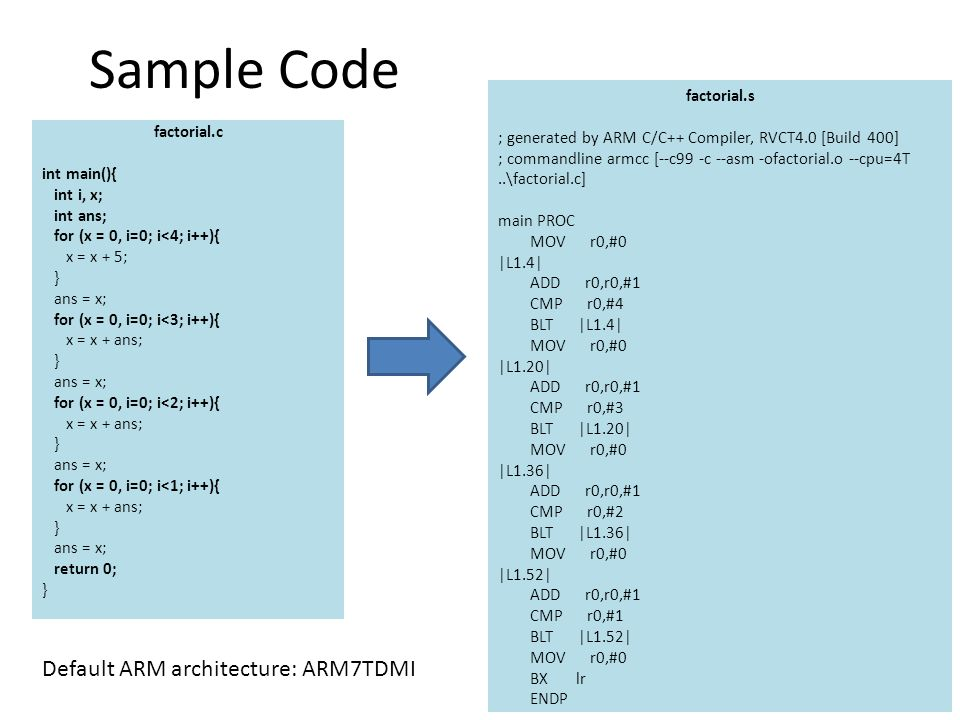 Sample Code Default ARM architecture: ARM7TDMI factorial.s
