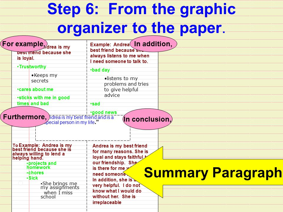 paragraph practice homework assignment a special Place an order for free and choose the best essay writer for your paper there are many essay writing services that think they are on top.
