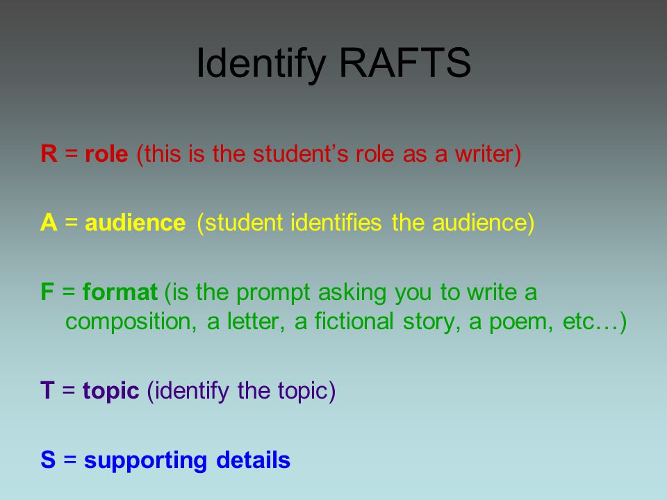 Identify RAFTS R = role (this is the student's role as a writer)