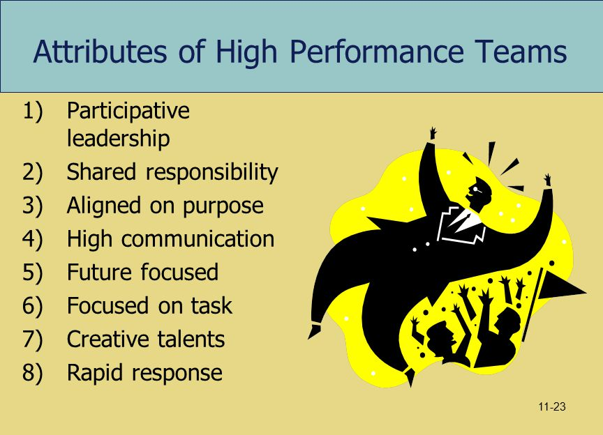 managing high performance teams team We look at how a high-performing team is able to achieve consistently excellent  team performance managing high performing teams managing high performing teams.
