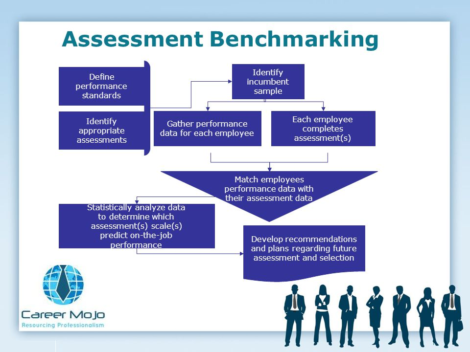 Assessment Benchmarking
