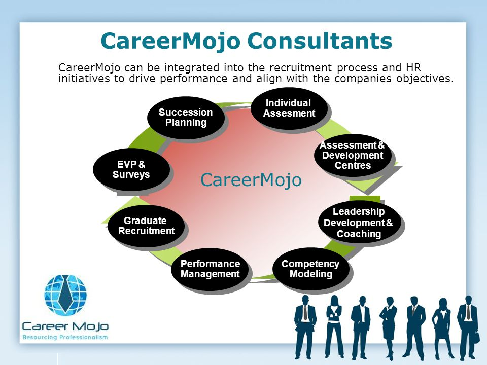 CareerMojo Consultants