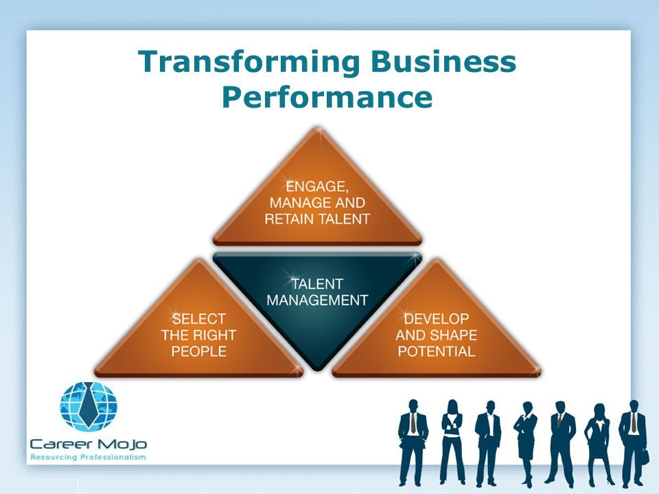 Transforming Business Performance