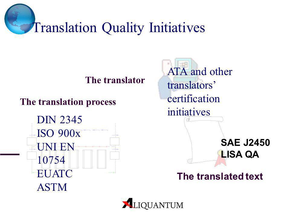 Translation Quality Initiatives