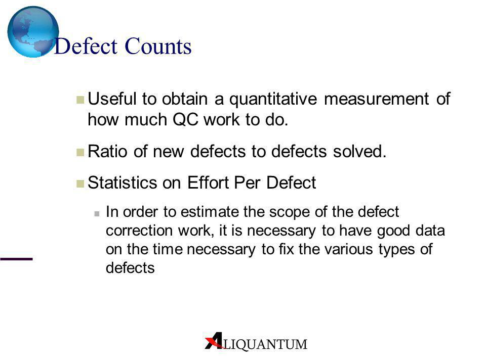 Defect Counts Useful to obtain a quantitative measurement of how much QC work to do. Ratio of new defects to defects solved.