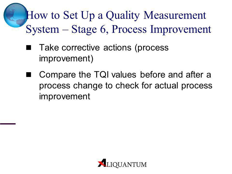 How to Set Up a Quality Measurement System – Stage 6, Process Improvement