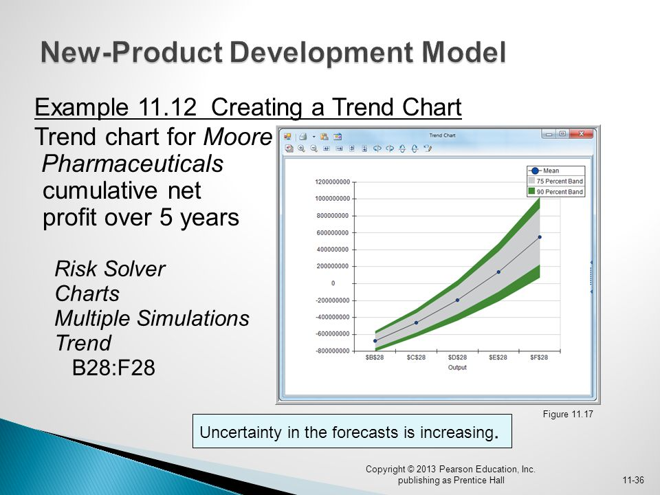 Chapter 11: Simulation and Risk Analysis - ppt download