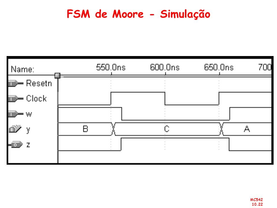 FSM de Moore - Simulação