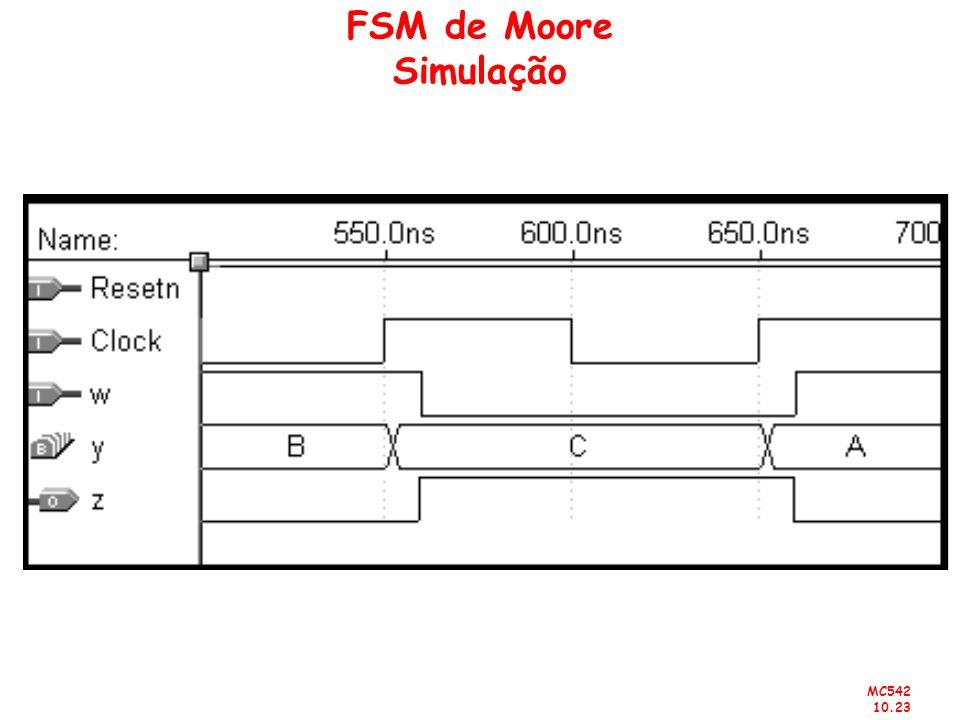 FSM de Moore Simulação