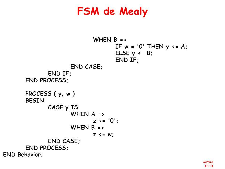 FSM de Mealy WHEN B => IF w = 0 THEN y <= A; ELSE y <= B;