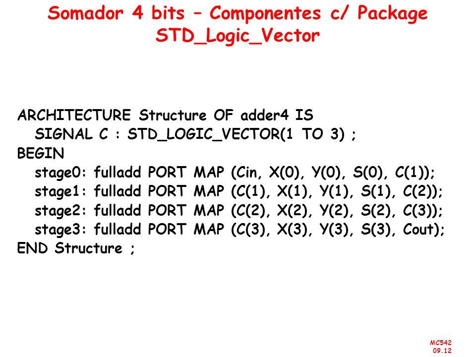 Somador 4 bits – Componentes c/ Package STD_Logic_Vector