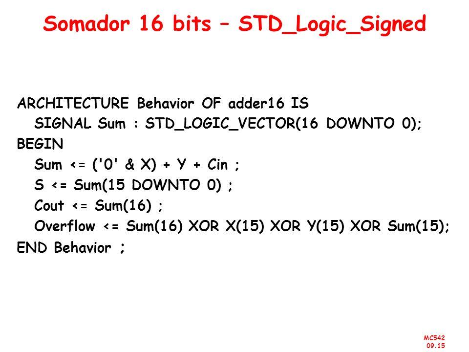 Somador 16 bits – STD_Logic_Signed