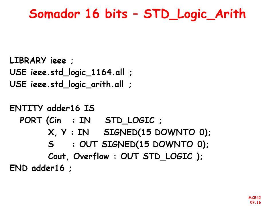 Somador 16 bits – STD_Logic_Arith