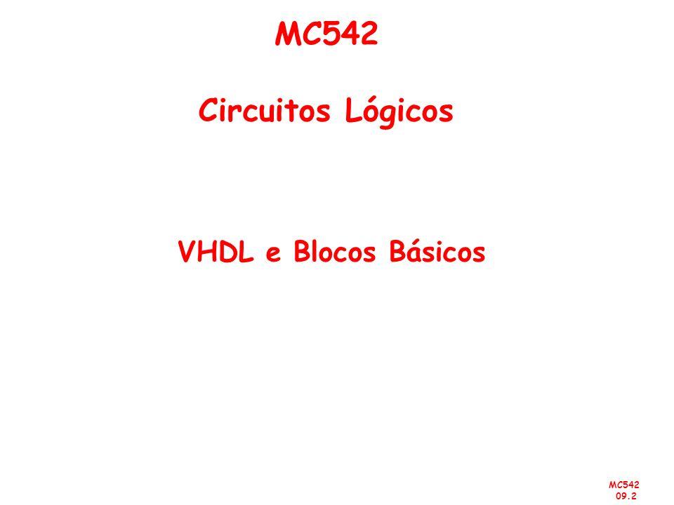 MC542 Circuitos Lógicos VHDL e Blocos Básicos