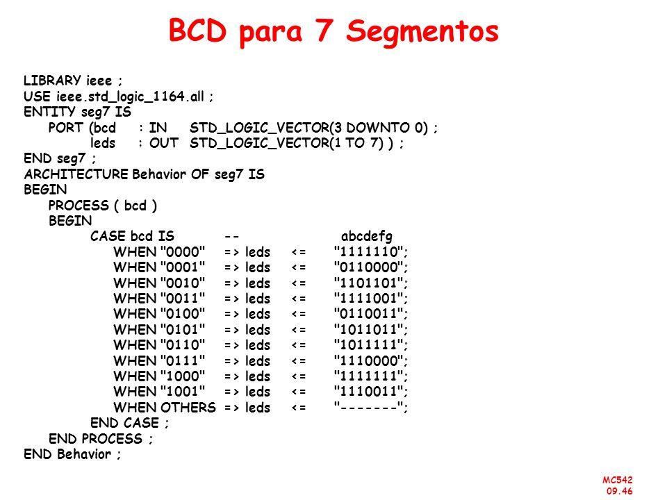 BCD para 7 Segmentos LIBRARY ieee ; USE ieee.std_logic_1164.all ;