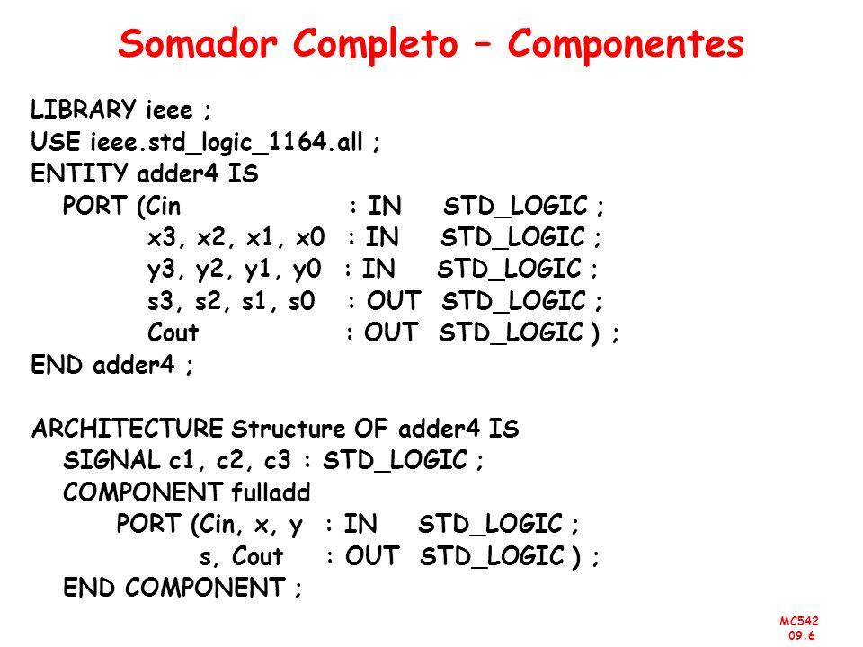Somador Completo – Componentes