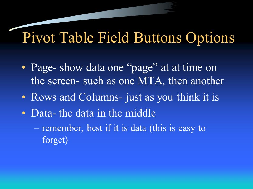 Pivot Table Field Buttons Options