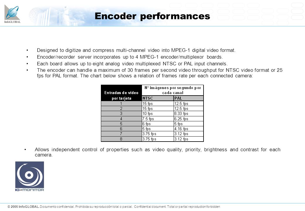 Encoder performances Designed to digitize and compress multi-channel video into MPEG-1 digital video format.