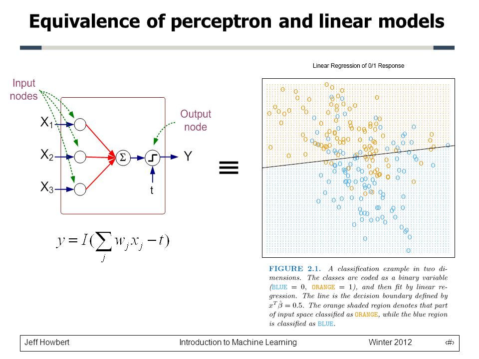 Equivalence of perceptron and linear models