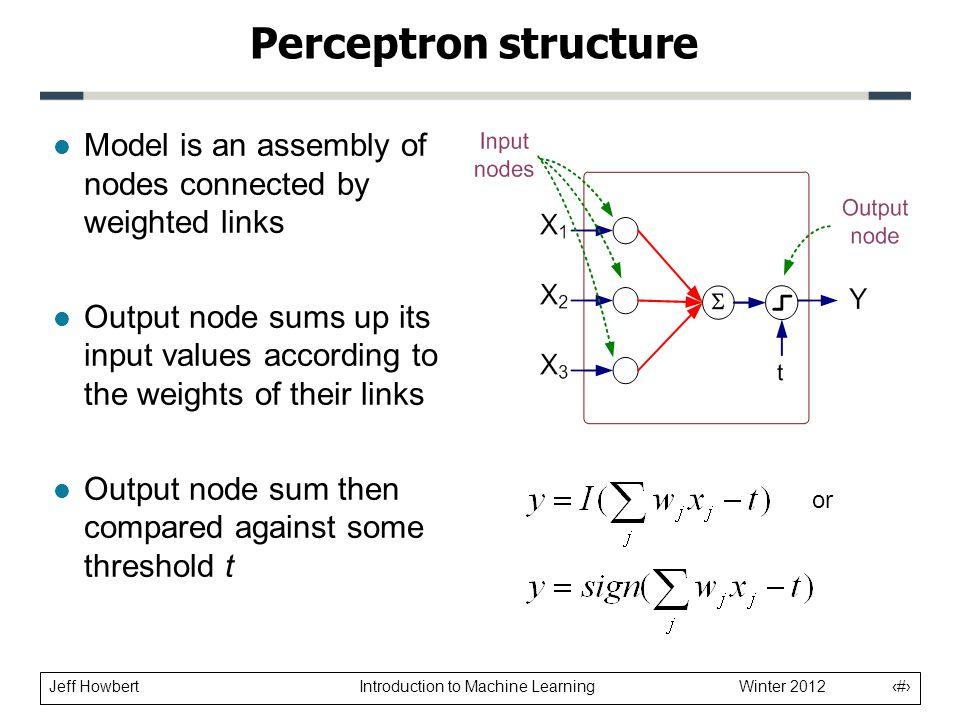 Perceptron structure Model is an assembly of nodes connected by weighted links.