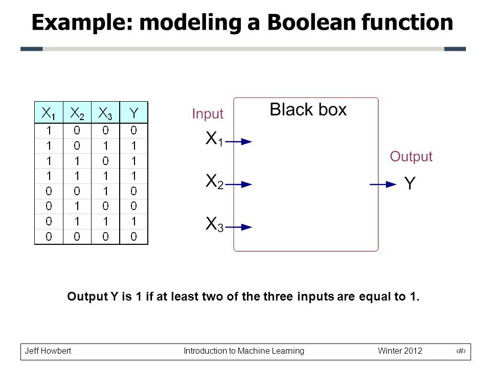 Example: modeling a Boolean function