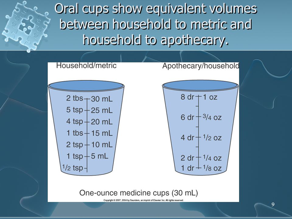 Oral cups show equivalent volumes between household to metric and household to apothecary.
