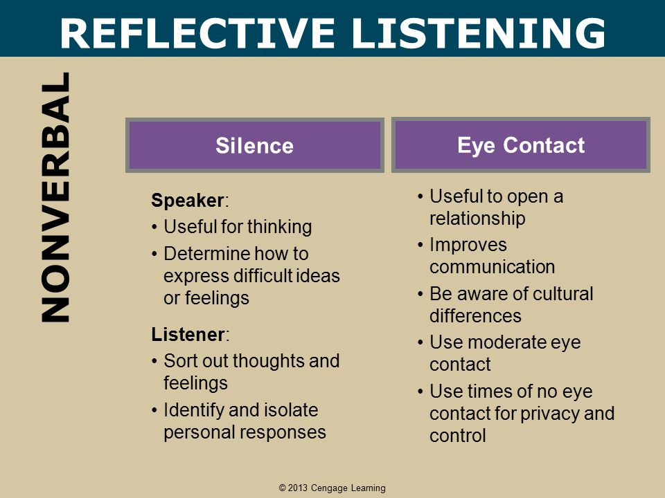 marketing nonverbal communication and reflective thinking Free non-verbal communication papers, essays, and research papers.