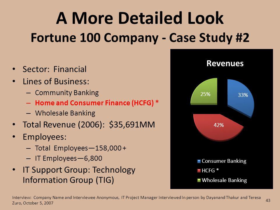 finance case study interview