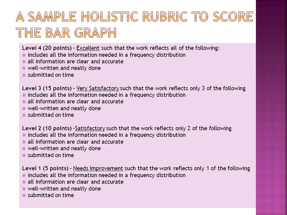 how to create a holistic rubric