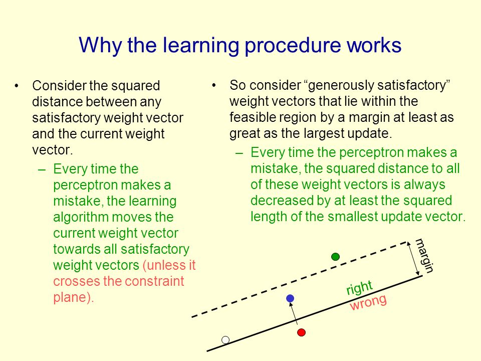 Why the learning procedure works