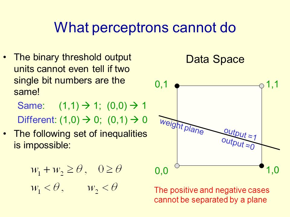 What perceptrons cannot do