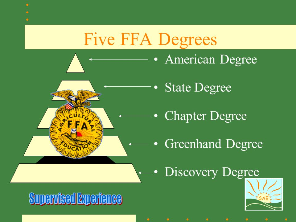 Image result for ffa degrees