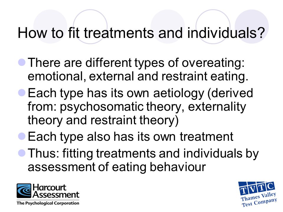 dutch eating behavior questionnaire pdf