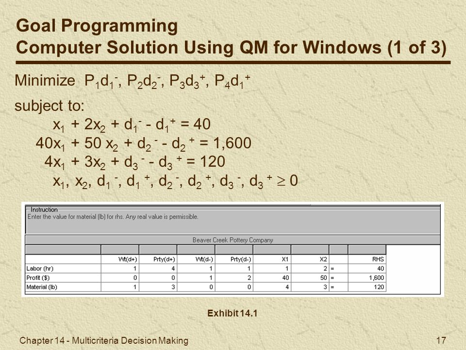 Computer Solution Using QM for Windows (1 of 3)