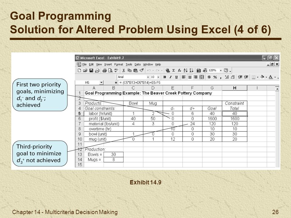 Solution for Altered Problem Using Excel (4 of 6)